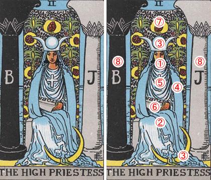 THE HIGH PRIESTESS/女教皇