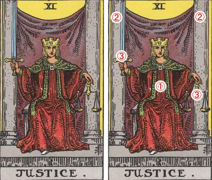 正義(ジャスティス)のタロットカード 【意味と象徴を徹底解説】