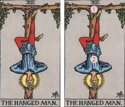 吊された男(ハングドマン)のタロットカード 【意味と象徴を徹底解説】