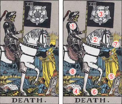 死神(デス)のタロットカード 【意味と象徴を徹底解説】