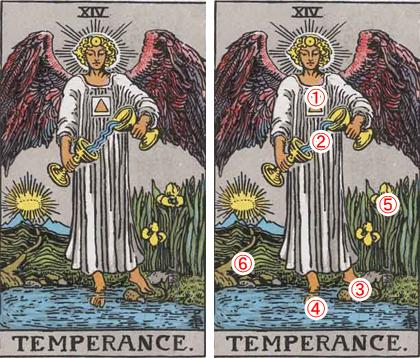 節制(テンパランス)のタロットカード 【意味と象徴を徹底解説】