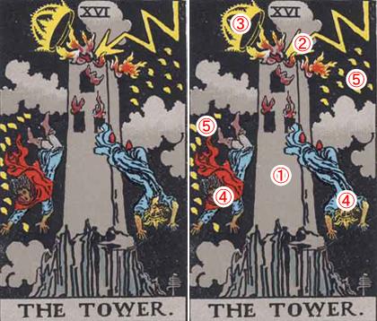 塔(タワー)のタロットカード 【意味と象徴を徹底解説】