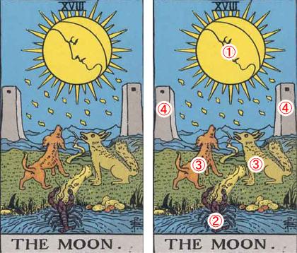 月(ムーン)のタロットカード 【意味と象徴を徹底解説】