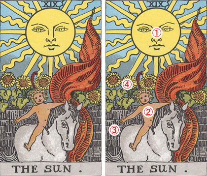 太陽(サン)のタロットカード 【意味と象徴を徹底解説】