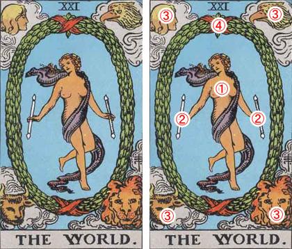 世界(ワールド)のタロットカード 【意味と象徴を徹底解説】