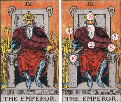 皇帝のタロットカード 【意味と象徴を徹底解説】