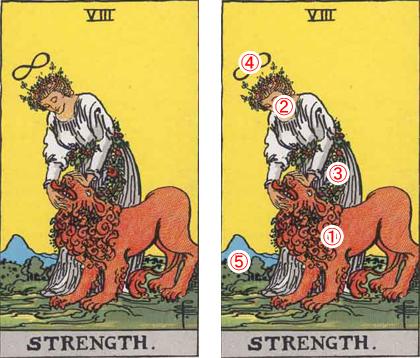 力(ストレングス)のタロットカード 【意味と象徴を徹底解説】