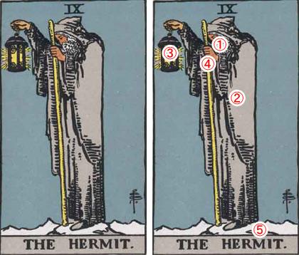 隠者(ハーミット)のタロットカード 【意味と象徴を徹底解説】