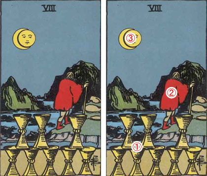 EIGHT of CUPS/カップの8