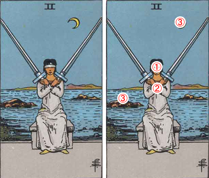 TWO of SWORDS/ソードの2